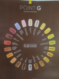This macaron map was also helpful.
